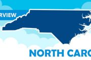 Best Banks in NC 2020