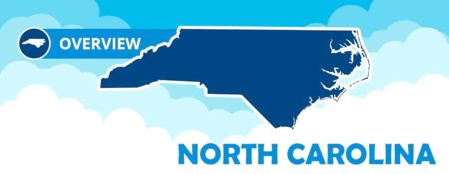 Best Banks in NC