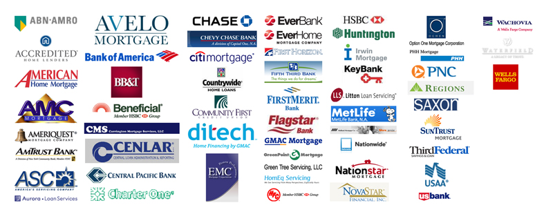 Best Banks in Texas